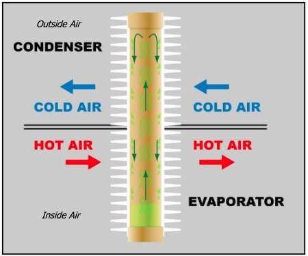 12-air-to-air-heat-exchanger-questions-answered-by-experts