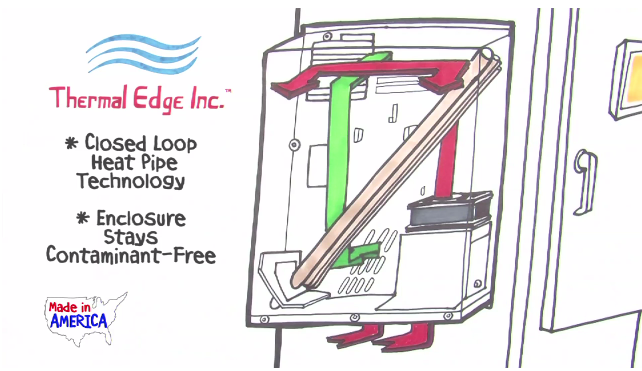 The Right Way to Use an Air to Air Heat Exchanger